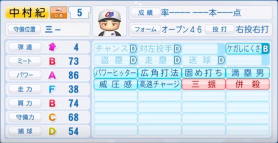 中村紀_プロ野球OB_パワプロ能力