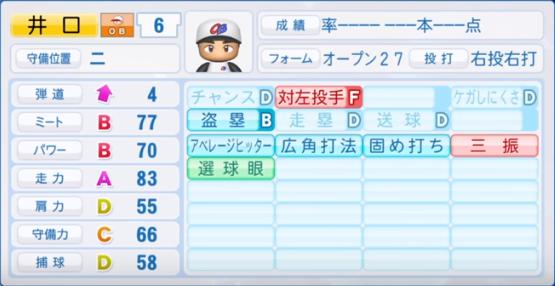 井口_プロ野球OB_パワプロ能力