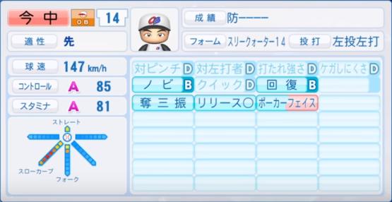 今中_プロ野球OB_パワプロ能力