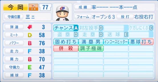 今岡_プロ野球OB_パワプロ能力
