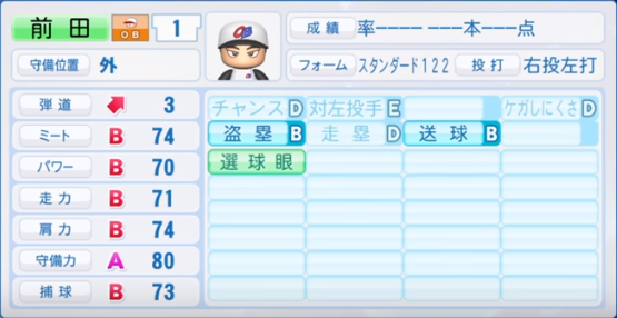 前田智徳_プロ野球OB_パワプロ能力