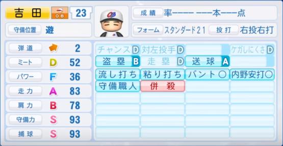 吉田_プロ野球OB_パワプロ能力