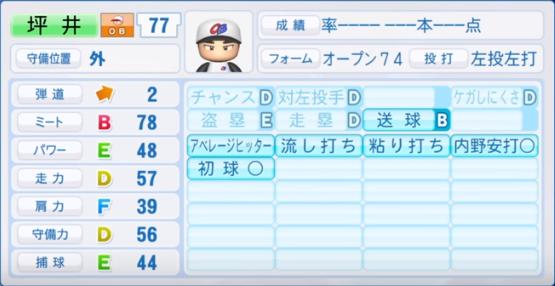 坪井_プロ野球OB_パワプロ能力