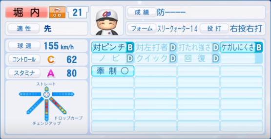 堀内_プロ野球OB_パワプロ能力