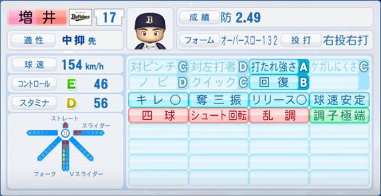 増井_バファローズ_2019-4-23_パワプロ能力
