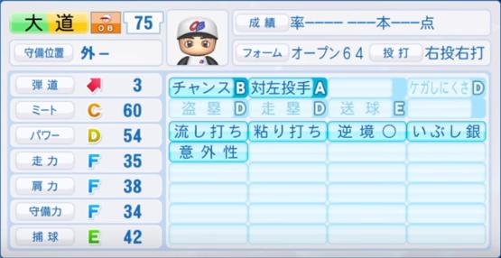 大道_プロ野球OB_パワプロ能力