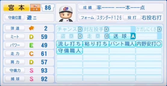 宮本_プロ野球OB_パワプロ能力
