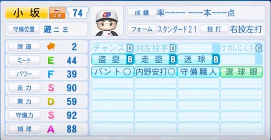 小坂_プロ野球OB_パワプロ能力