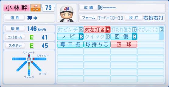 小林幹_プロ野球OB_パワプロ能力