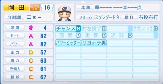 岡田_プロ野球OB_パワプロ能力