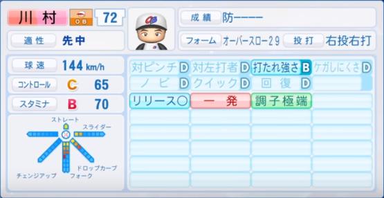 川村_プロ野球OB_パワプロ能力