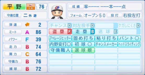 平野_プロ野球OB_パワプロ能力