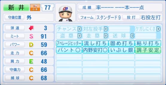 新井_プロ野球OB_パワプロ能力