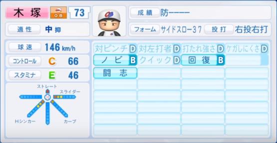 木塚_プロ野球OB_パワプロ能力