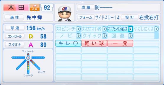 木田_プロ野球OB_パワプロ能力