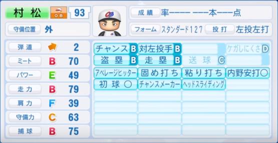 村松_プロ野球OB_パワプロ能力