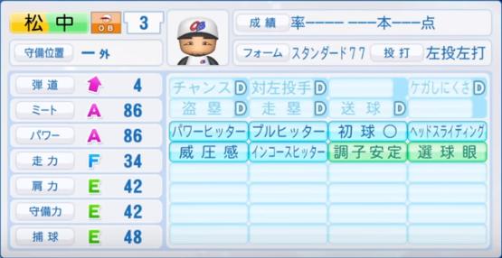 松中_プロ野球OB_パワプロ能力