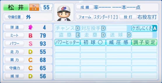 松井秀喜_プロ野球OB_パワプロ能力
