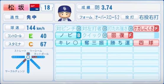 松坂_中日ドラゴンズ_2019-4-23_パワプロ能力
