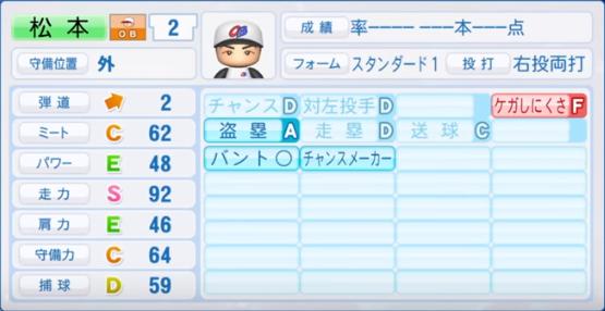 松本_プロ野球OB_パワプロ能力