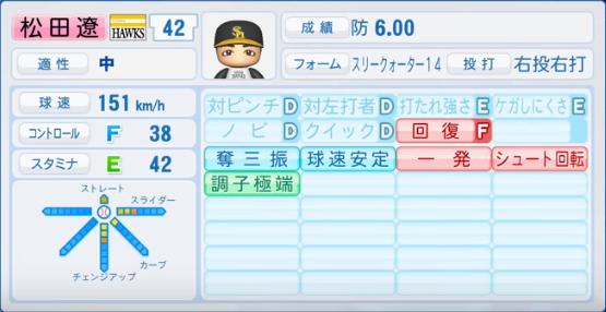 松田遼_ホークス_2019-4-23