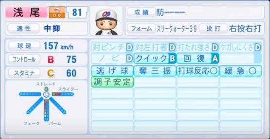 浅尾_プロ野球OB_パワプロ能力