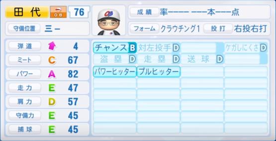 田代_プロ野球OB_パワプロ能力