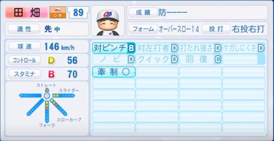 田畑_プロ野球OB_パワプロ能力