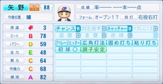 矢野_プロ野球OB_パワプロ能力