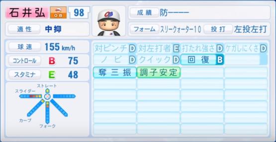 石井弘_プロ野球OB_パワプロ能力