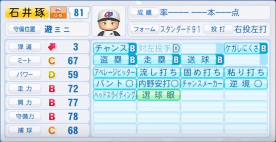 石井琢朗_プロ野球OB_パワプロ能力