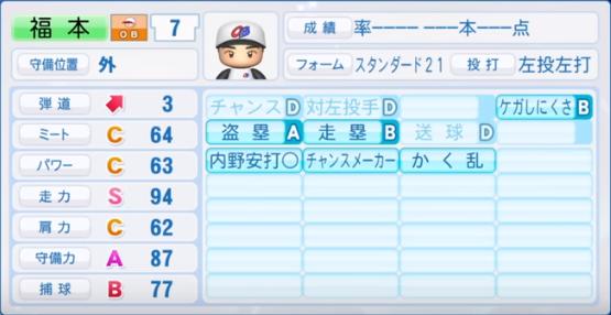 福本_プロ野球OB_パワプロ能力