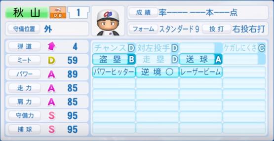 秋山_プロ野球OB_パワプロ能力