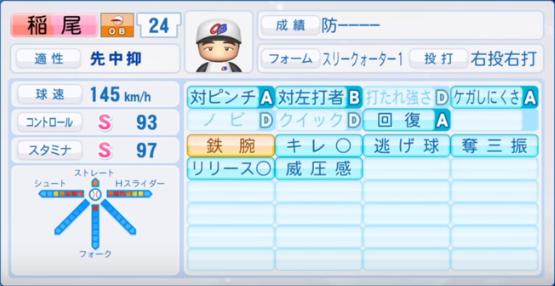 稲尾_プロ野球OB_パワプロ能力