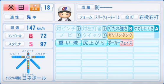 米田_プロ野球OB_パワプロ能力
