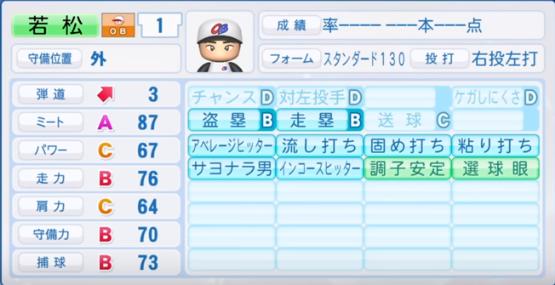若松_プロ野球OB_パワプロ能力
