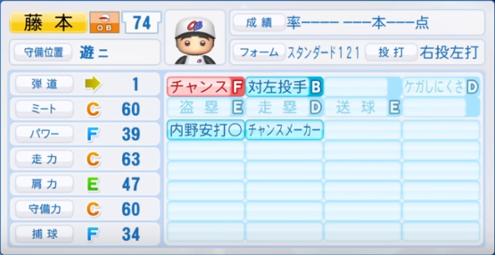 藤本_プロ野球OB_パワプロ能力
