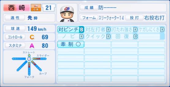 西崎_プロ野球OB_パワプロ能力