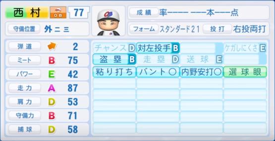 平石_プロ野球OB_パワプロ能力