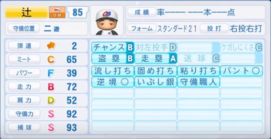 辻_プロ野球OB_パワプロ能力