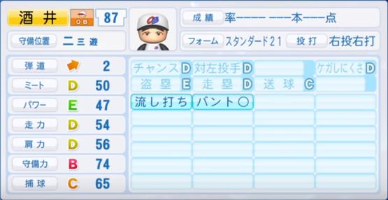 酒井_プロ野球OB_パワプロ能力
