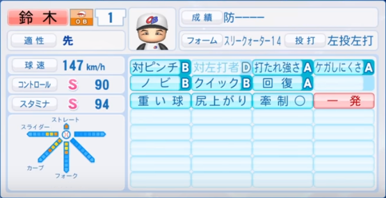 鈴木_プロ野球OB_パワプロ能力