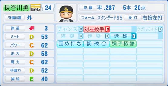 長谷川勇_ホークス_2019-4-23