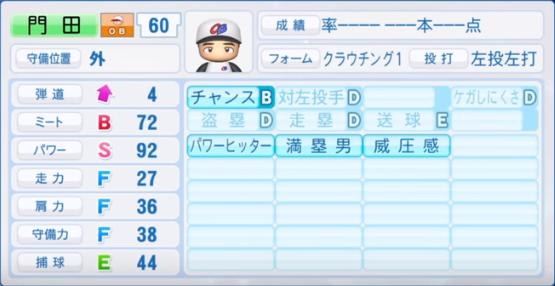 門田_プロ野球OB_パワプロ能力