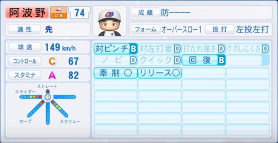 阿波野_プロ野球OB_パワプロ能力