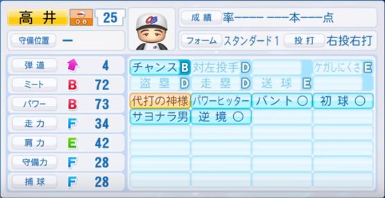 高井_プロ野球OB_パワプロ能力