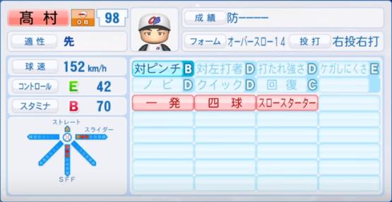 高村_プロ野球OB_パワプロ能力