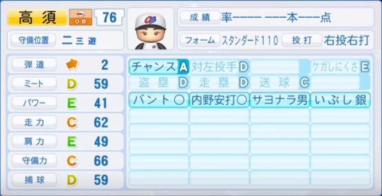 高須_プロ野球OB_パワプロ能力