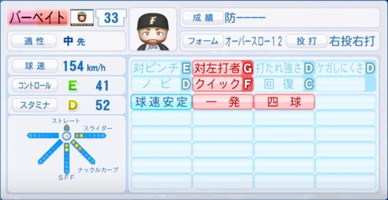 バーベイト_日本ハム_パワプロ能力データ_2019年シーズン終了時