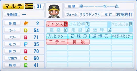 マルテ_阪神_パワプロ能力データ_2019年シーズン終了時